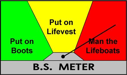 bs meter animated